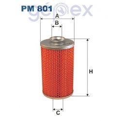 FILTRON PM801