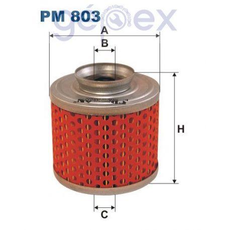 FILTRON PM803