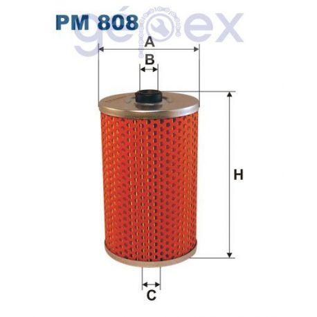 FILTRON PM808