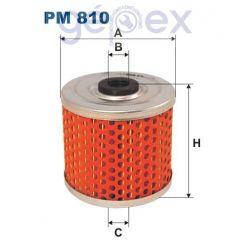 FILTRON PM810