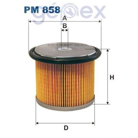 FILTRON PM858