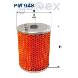 FILTRON PM948