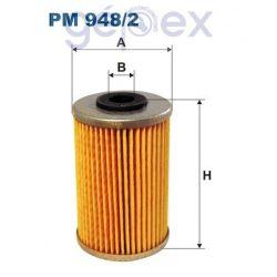 FILTRON PM948/2