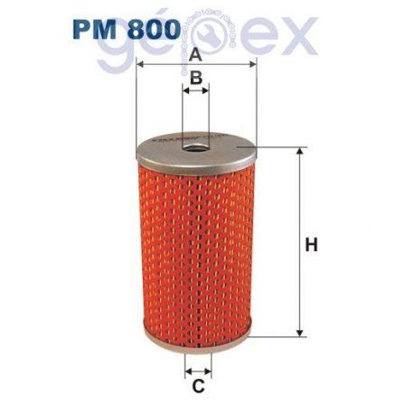 FILTRON PM800