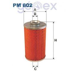FILTRON PM802