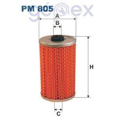 FILTRON PM805