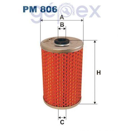 FILTRON PM806