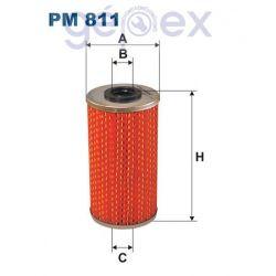 FILTRON PM811